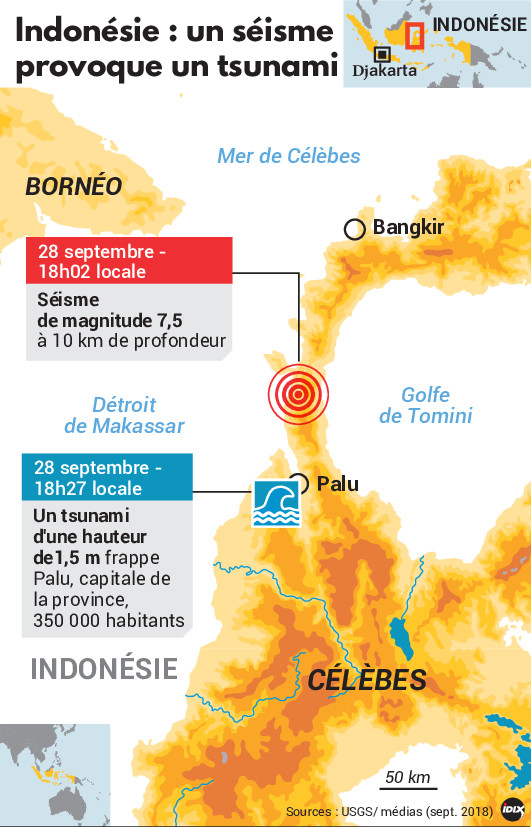 Infographie Tsunami Palu @La Croix.jpg